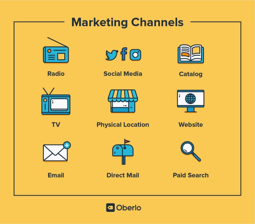 channels القنوات - نموذج العمل التجاري 2 BMC3